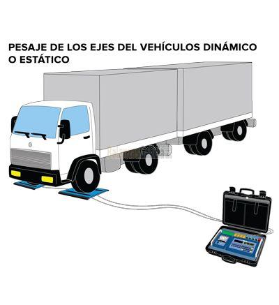 Software para sistemas de pesaje de ejes
