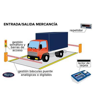 Software para la gestión de pesaje de vehiculos