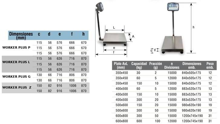 Báscula monocelular para el control de peso de cajas de fruta, sacos, mezclas de pintura, paquetería y animales