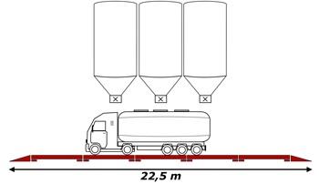 La versión 22.5 m es ideal para sistemas de llenado de los vehículos.